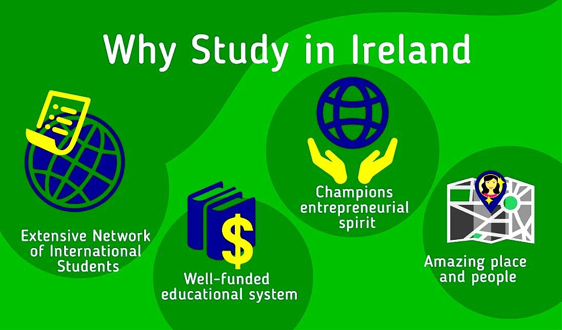 Why Study in Ireland ?