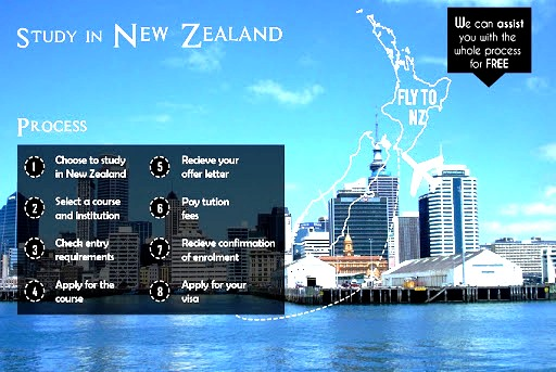 Part time job and Study in New Zealand